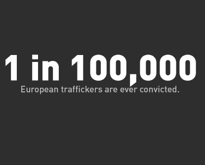 1 in 100000 european traffickers is ever convicted