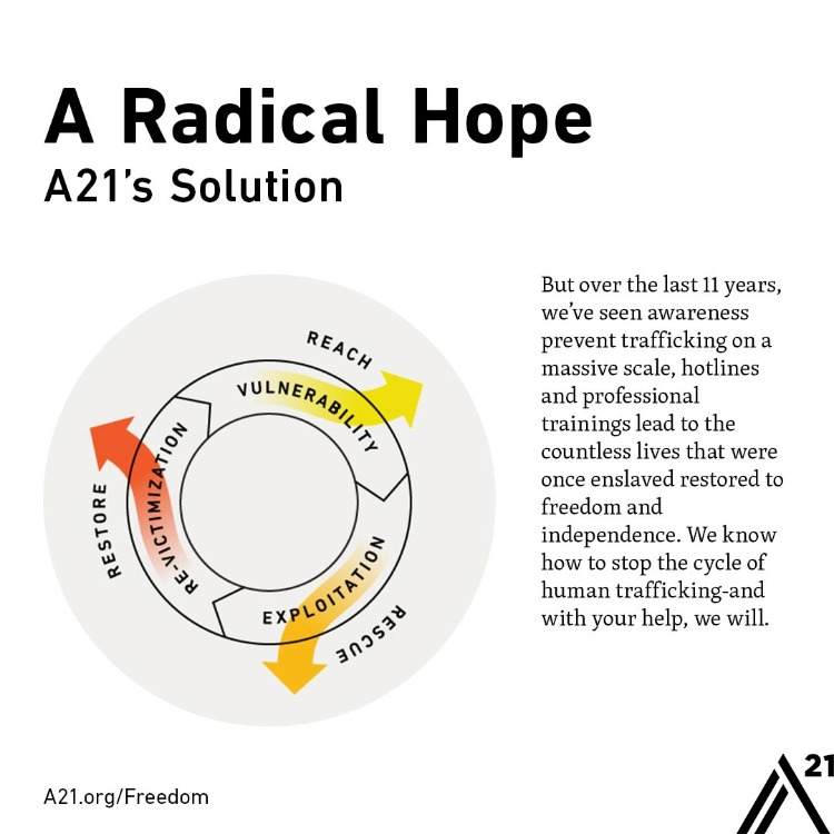 Freedom Report Social Media Image 04: A Radical Hope: A21's Solution (part 2)