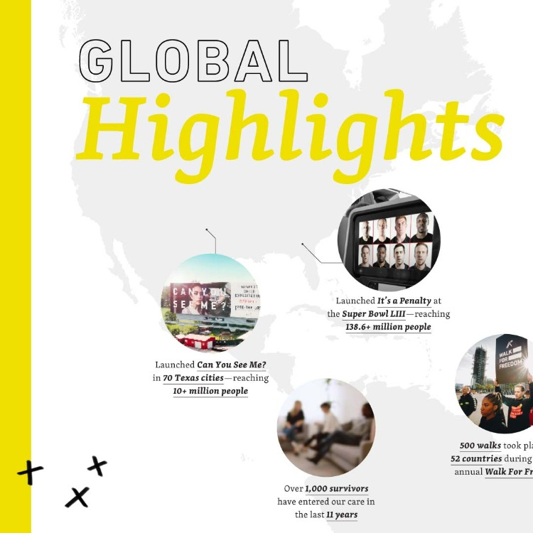Freedom Report Social Media Image 06: Global Highlights part 1