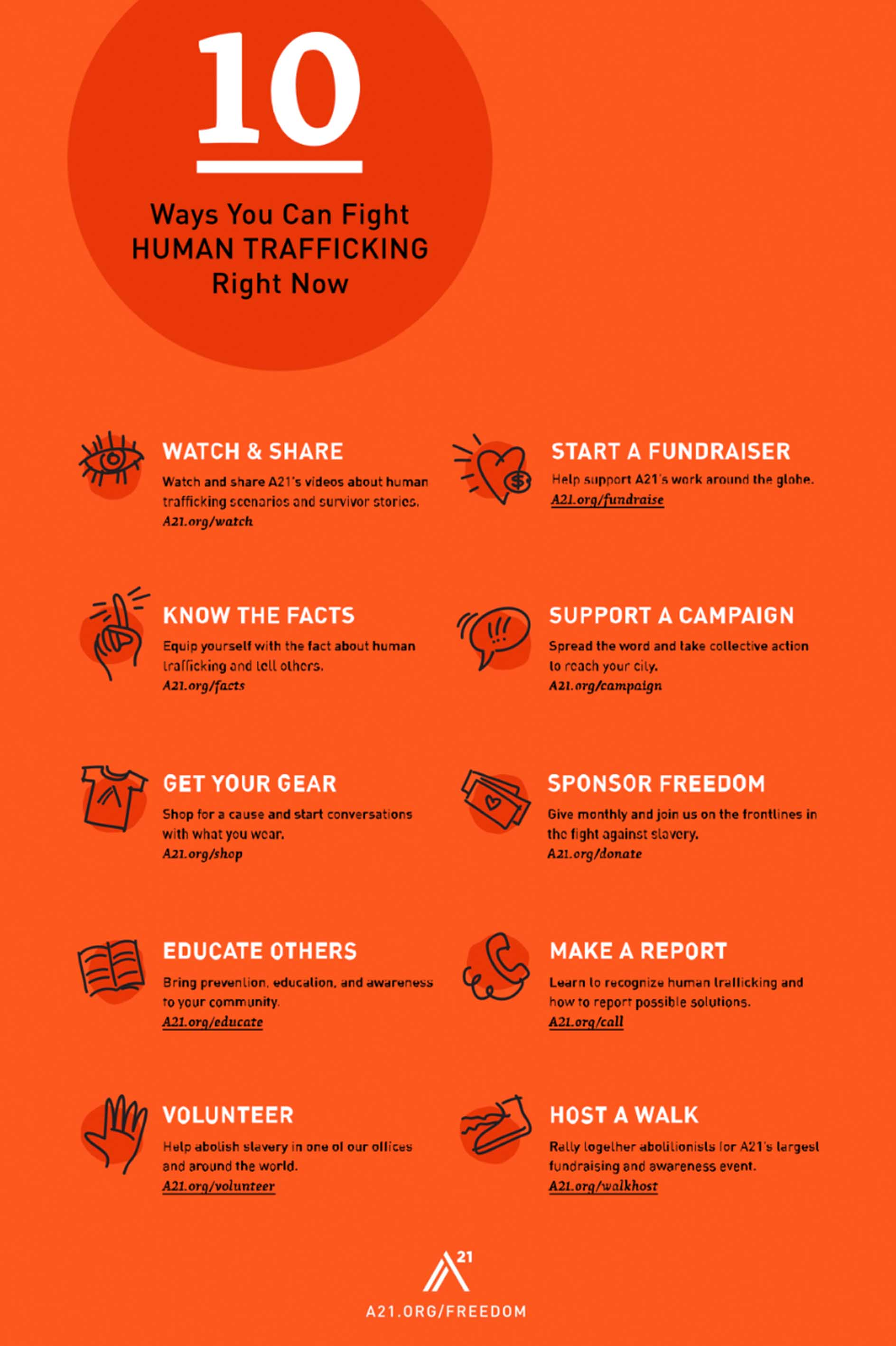 Poster 6: 10 Ways you can fight Human Trafficking right now. 1. Watch and Share. 2. Know the facts. 3. Get Your Gear. 4. Educate Others. 5. Volunteer. 6. Start a Fundraiser. 7. Support A Campaign. 8. Sponsor Freedom. 9. Make A Report. 10. Host A Walk.