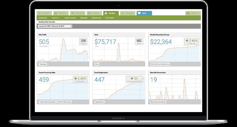 Clarety platform - Dashboard screenshot